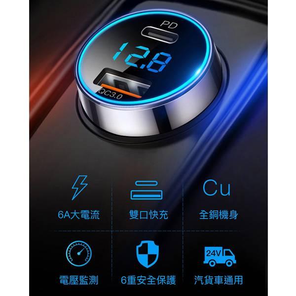 RG/PD+QC智能快速車充 汽車車充 RG/PD+QC智能快速車充 汽車車充