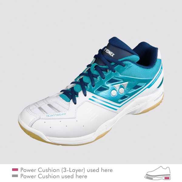 YONEX SHB-F1NMX 專業羽球鞋 (男款)