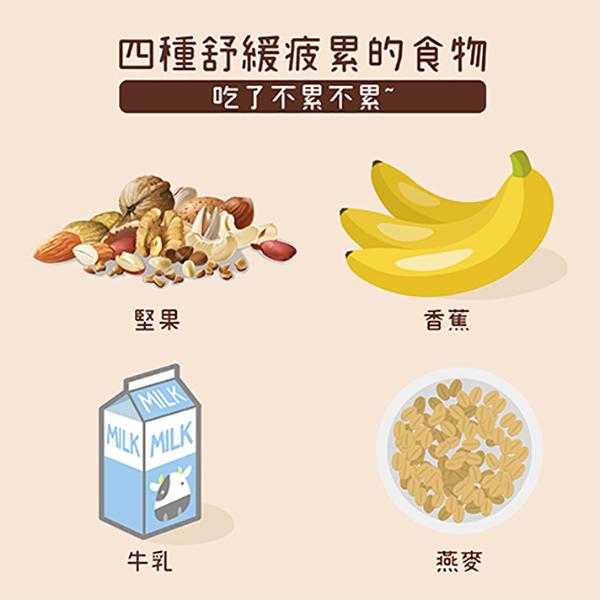 四種舒緩疲累的食物 吃了不累不累~   抵抗 舒緩 疲勞,增加體力 食物,燕麥,牛奶,麥片,香蕉