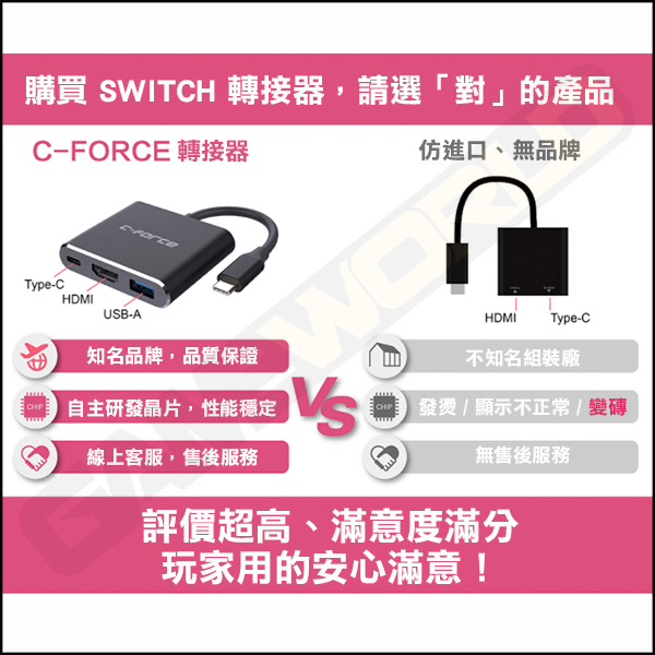 C-FORCE 新款 多功能轉接器 【CFS001】 NS ipad Macbook 適用/ 4K USB 3.1 / 台灣公司貨一年保固 Nintendo Switch,Switch,轉接器,NS,原廠底座,華為,4K,三星,Mac,CFORCE