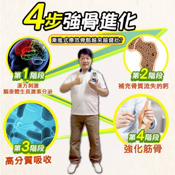 飛鴕 鴕鳥精健步膠囊2入(30顆/盒)強筋健骨、告別骨骼演緩生長,升高疏通骨質筋脈