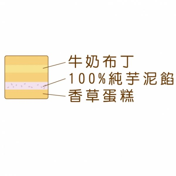 【鮮奶油系列】芋泥布丁