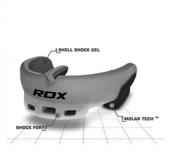 RDX 護齒